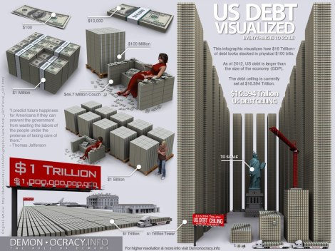 122.1 Trillion Dollars