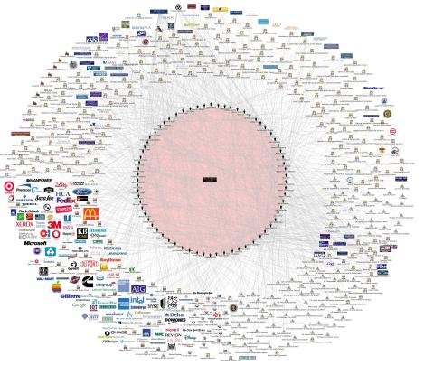 and click it again to get a full blown up picture of the Bilderberg grip on this world.