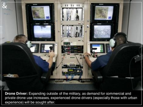 Drone Driver