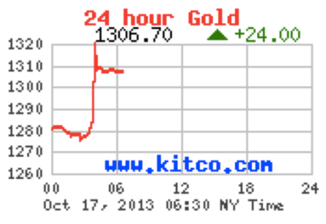 gold-1710