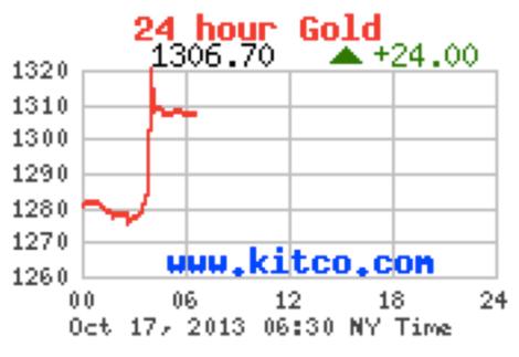 gold-1710