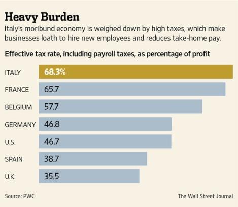 tax_burden
