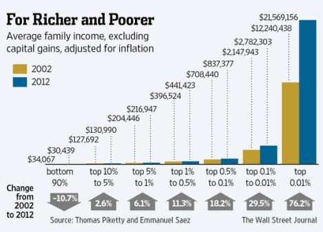ricchi-e-poveri