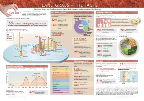 1 land_graps_the_facts