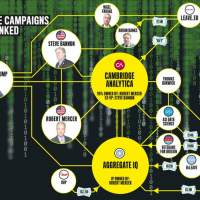 Cambridge Analytica (I°parte)